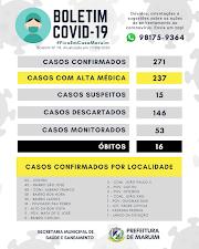 Após 72 horas, Maruim registra novo caso do coronavírus