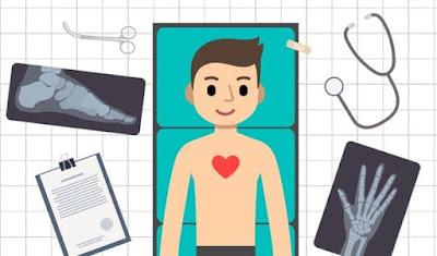 Figure: VideoFacts Surgery! Answers 15 Questions Score 100% (2)