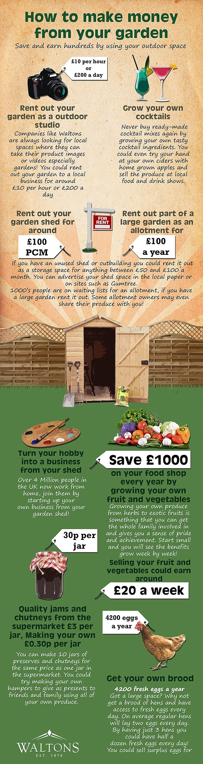 How To Make Money From Your Garden #infographic #Make Money #How to Make Money #Garden