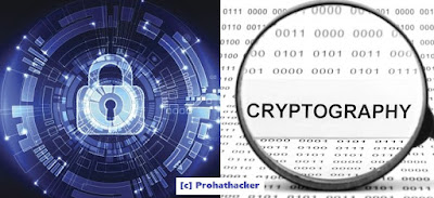 1. What is CRYPTOGRAPHY prohathacker