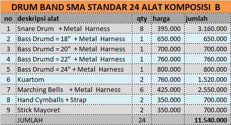 Daftar Harga  Drum Band SMA Standar 24 Alat Paket B