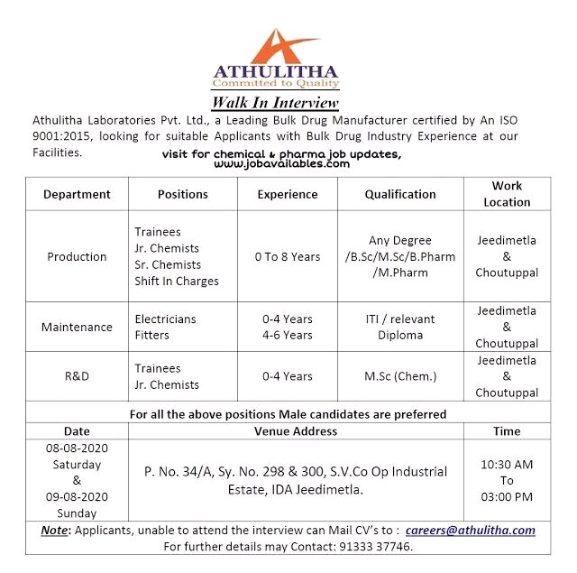 Walk In Interview Athulitha Laboratories Pvt. Ltd., A Leading Bulk Drug  Manufacturer Company