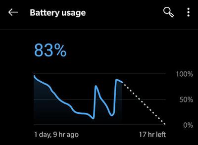 Baterai Sangat Boros