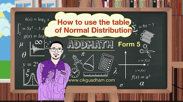 Bagaimana Menggunakan Jadual Taburan Normal Piawai (AddMath SPM)