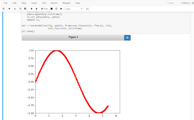 Jupyter notebook animation for beginners