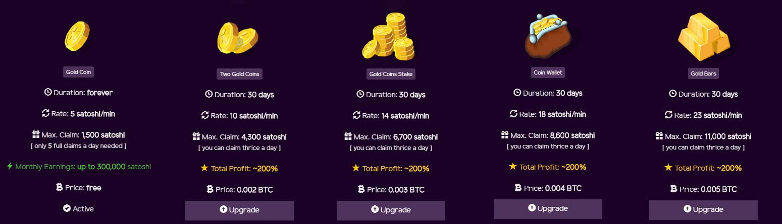Инвестиционные планы MySolidCoin