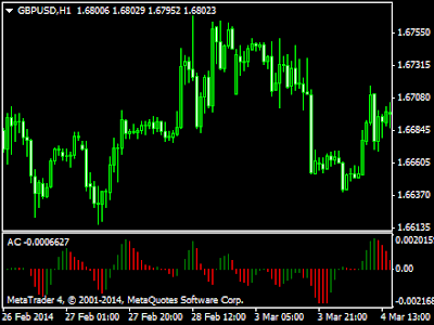 Forex Trading Secure