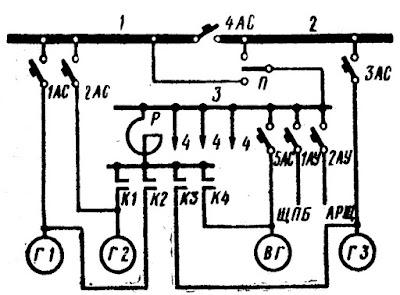 Однолинейная схема ГРЩ с одной секционированной системой сборных шин