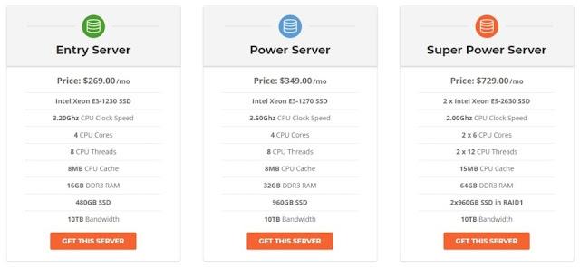 SiteGround-Dedicated-Server-pricing