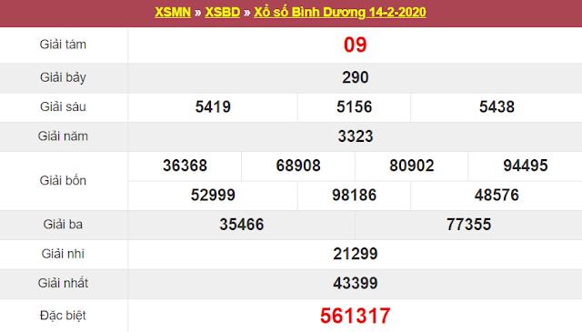 Xsbd 14 2 Sxbd 14 2 Kết Quả Xổ Số Binh Dương Ngay 14 Thang 2 Năm 2020 Thứ 6