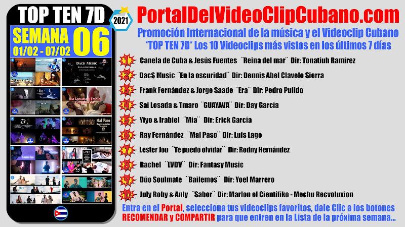 Artistas ganadores del * TOP TEN 7D * con los 10 Videoclips más vistos en la semana 06 (01/02 a 07/02 de 2021) en el Portal Del Vídeo Clip Cubano