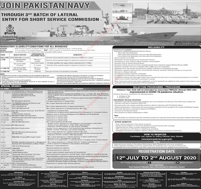 Pakistan Navy new Jobs 13th July 2020 | Join Pak Navy