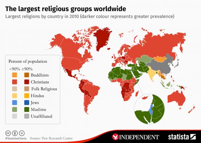 tôn giáo phân bố