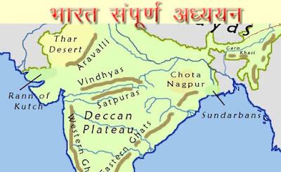 Bharat Sampoorn Adhyaan