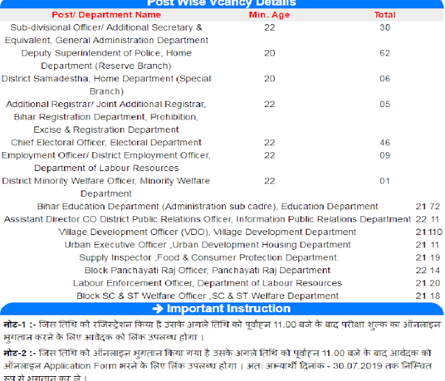 BPSC 65th Preliminary Re-Open For * Multiple Disabilities 2020 Job Apply