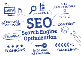 On-Page Seo: Belajar Optimasi Artikel Dari Dalam Agar Menempati Posisi Nomor 1 Google