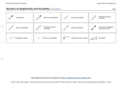 Symbols of Adaptability and Variability
