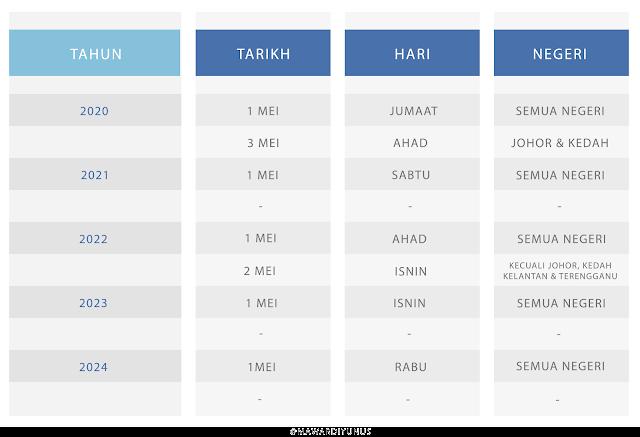 CUTI HARI BURUH 2020, 2021 DAN 2022