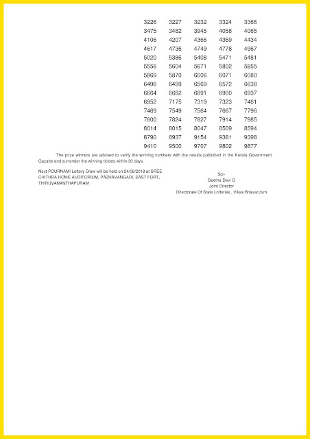 Kerala Lottery 17.06.2018 Pournami RN 344 Lottery Results Official PDF keralalotteriesresults.in-page-002