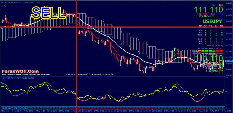 Trading-Higher-Time-Frame-BUY