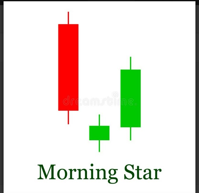 "BINTANG PAGI aka "" Morning Star"""
