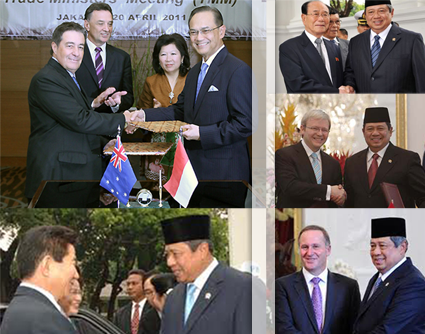 Gambar ilustrasi Pengertian kerjasama ekonomi antar negara