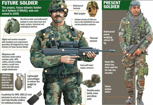 Indian-Army-Future-Soldier-Programs-Soldier-of-Future