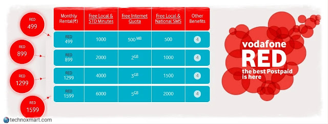 vodafone red branded postpaid plans,red branded vodafone plans,vodafone plans,vodafone red branded postpaid plans,vodafone red postpaid plans,vodafone,