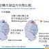 [臨床藥學] 報告用大圖:新型口服抗凝血藥品解毒劑機轉 (Mechanism of NOACs Reversal Agents)