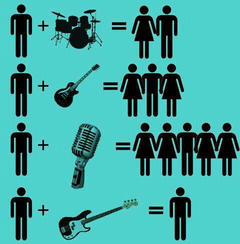 Very Funny Bass Guitar Girls Joke Picture