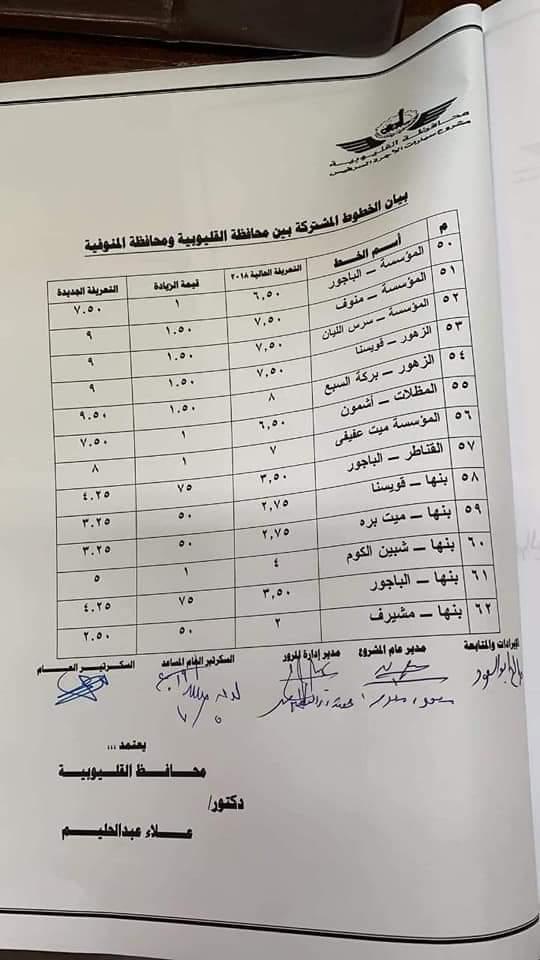 ننشر التعريفه الجديده للمواصلات داخل وبين المدن المصرية بعد زياده اسعار الوقود بجميع المحافظات FB_IMG_1562332070725