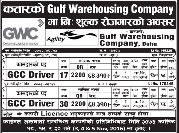 FREE VISA, FREE TICKET, Jobs For Nepali In QATAR, Salary -Rs.64,310/