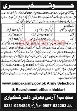 Latest Pak Army Selection & Recruitment Center Posts 2021