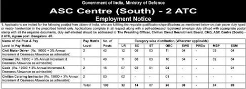 Army Service Corps (ASC) Recruitment 2021