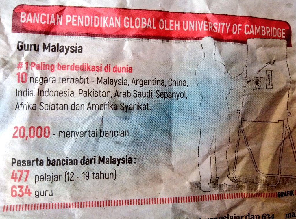 Guru Malaysia antara paling berdedikasi di dunia