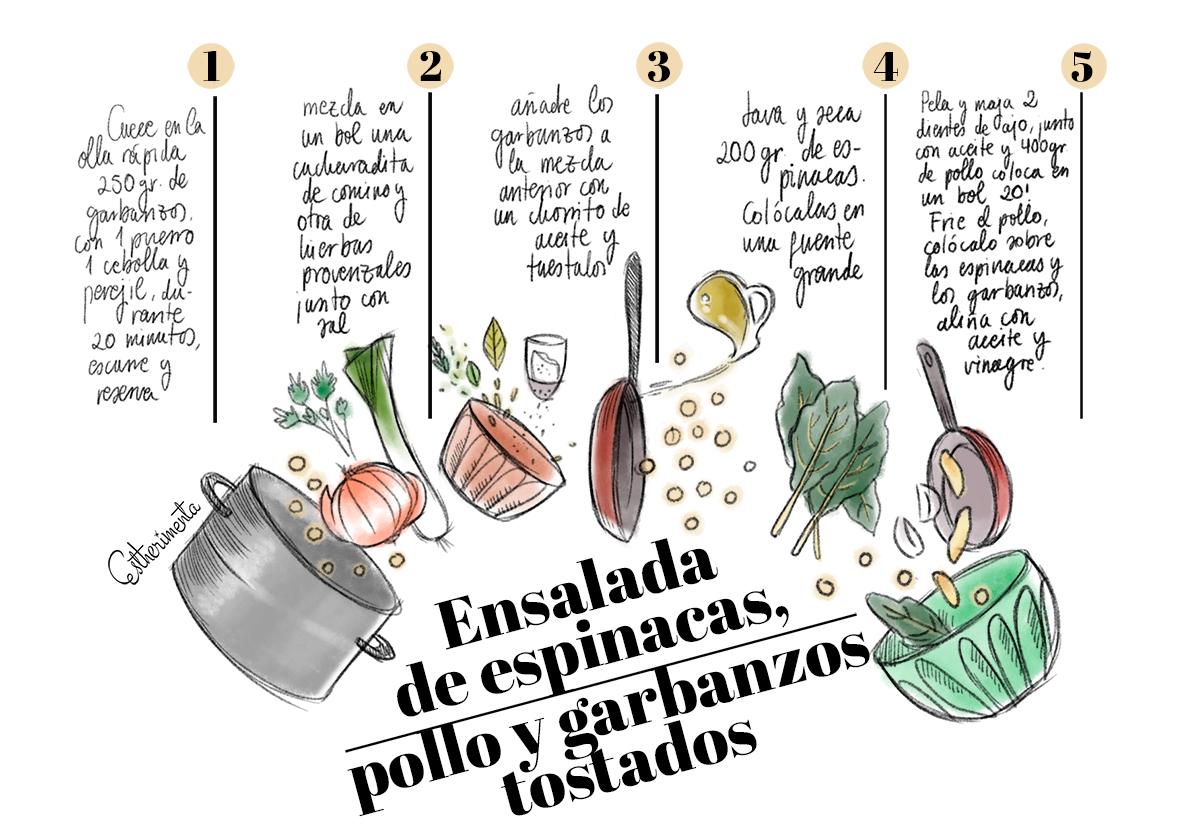 ensalada de garbanzos y espinacas