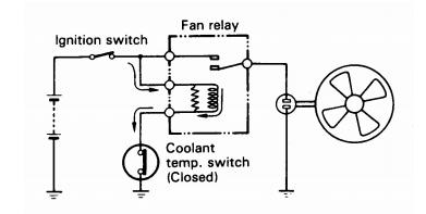cara kerja kipas pendingin motor listrik saat mesin dingin