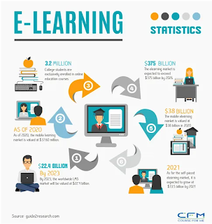 learning management systems for education