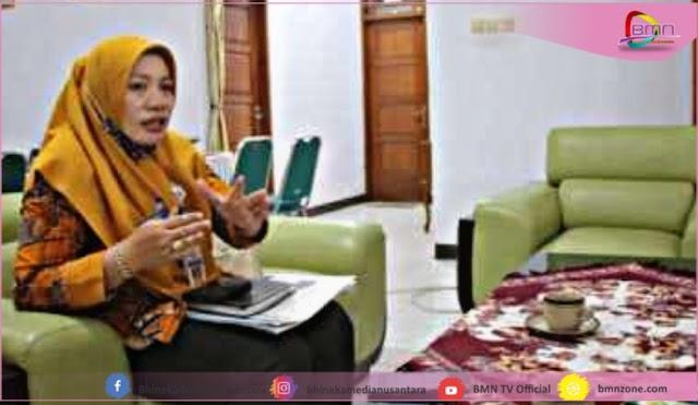 Bantuan Sosial (Bansos) di Kabupaten Tegal Ditiadakan