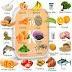 High Potassium Rich Foods - Tested Benefits of Potassium