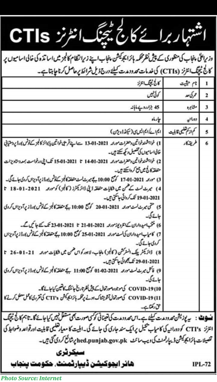 CTI-Jobs-2021-CTI-Jobs-2021-Application-forms-3000-Postsby-Heigher-Education-Commission-Punjab
