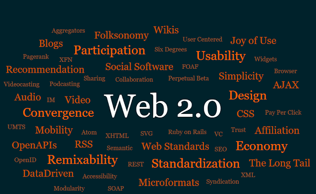 ilustrasi web 2.0