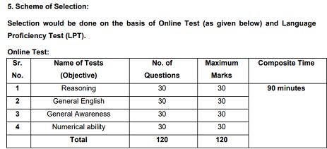 RBI Office Attendant Exam Pattern