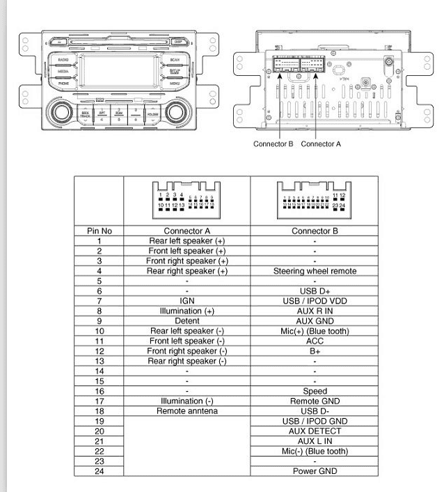Vr commodore stereo wiring diagram efcaviation