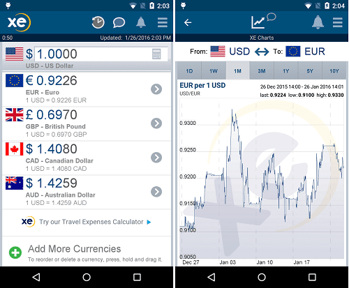 Download XE Currency Pro Apk