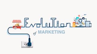 Revolution of Digital Marketing