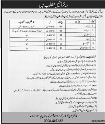 DHA District Health Authority New Jobs