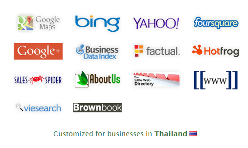 SEO Listing Services.