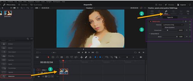 personalizzare effetto acquerello in una foto