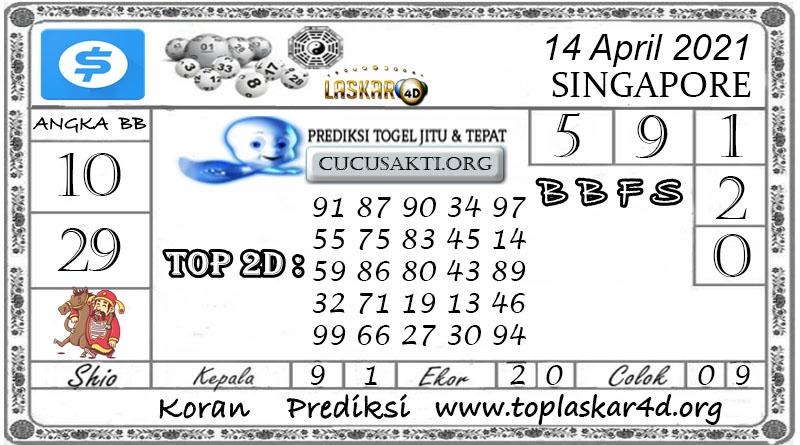 Prediksi Togel SINGAPORE LASKAR4D 14 APRIL 2021